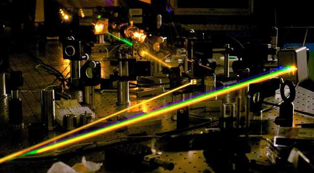 High Resolution And High Precision Laser Spectroscopy